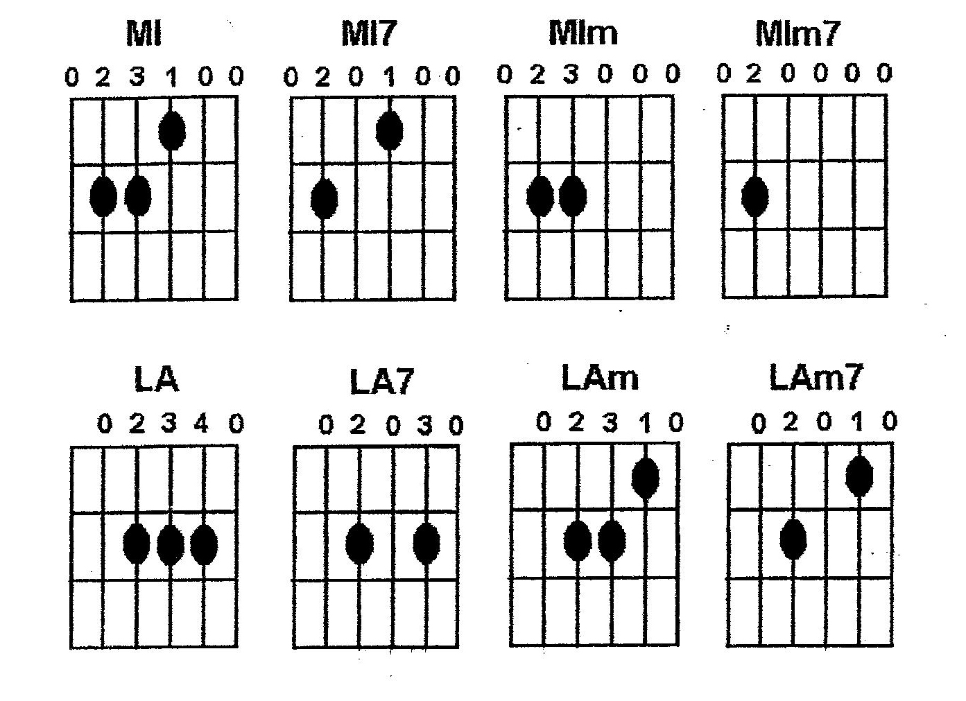 8 ACCORDS GUITARE FACILEMENT TRANSPOSABLES